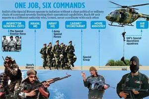 para_commandos